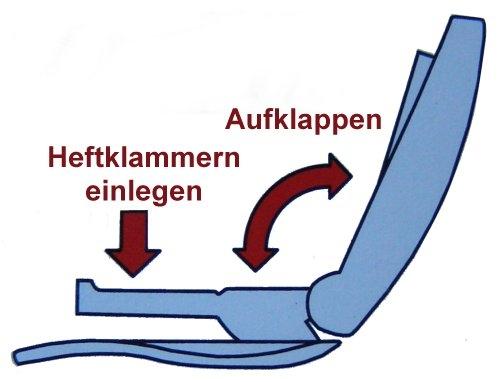 Heftgerät NOVUS C1 Bürotacker Tacker Bürohefter Klammeraffe Made in Germany